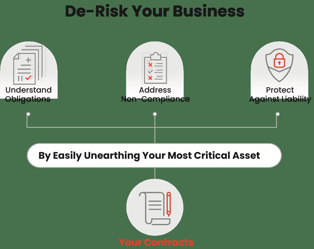 de-risk1