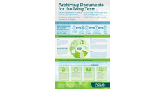 [Infographic] Archiving documents for the long term Featured Image