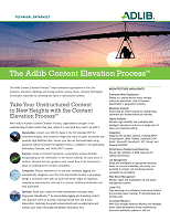 Adlib Elevate™: Gaining Insight From Unstructured Data