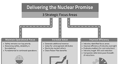 The Nuclear Promise at NIRMA 2016 Featured Image