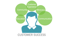 Exceeding customer satisfaction expectations again in 2014 Featured Image
