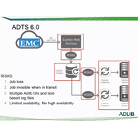 Quick-Start Webinar: Advanced Rendering Considerations for ADTS Users