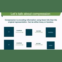 Compression with Adlib
