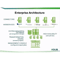 Webinar: Adlib & Court Square Group (Part 1) – Supporting the enterprise-wide compliance effort with automation