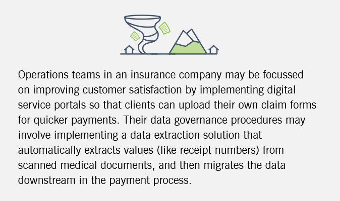 The graphic explains how data governance can be applied in the insurance sector.
