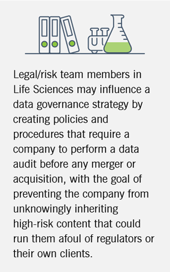 The graphic explains how data governance can be applied in the life sciences industry.