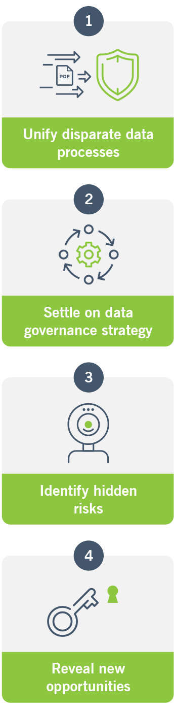 5 data governance steps to take to ensure a successful merger or acquisition.