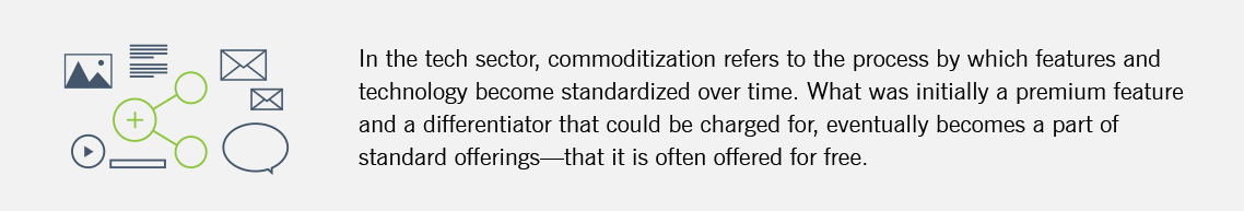 The image explains commoditization in the tech sector.
