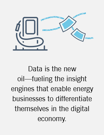 The graphic equates the value of data to a rich resource like oil.