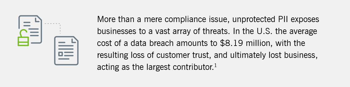 The importance of PII compliance for preventing costly data breaches