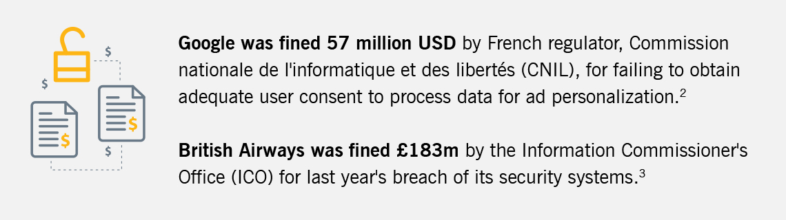 A little over a year since GDPR was introduced, the first of the big fines have hit.