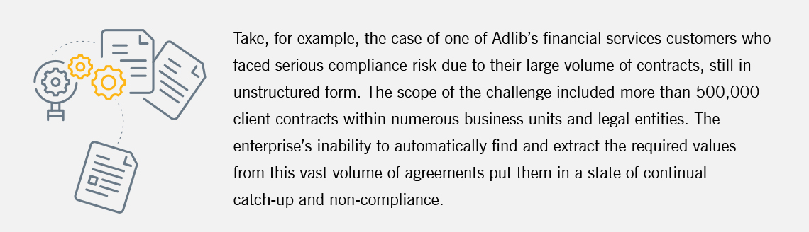 Adlib's software helped a financial service provider decrease compliance risk due to their large volume of contracts.